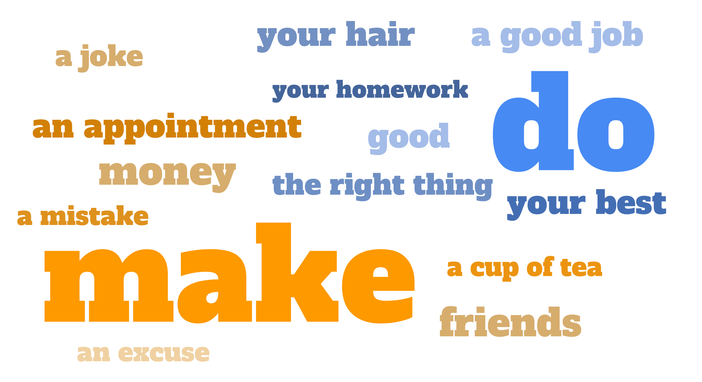 """Collocations: make vs do. Words which relate to the word """"make"""" are in orange: a joke, an appointment, money, a mistake, a cup of tea, friends, an excuse 
